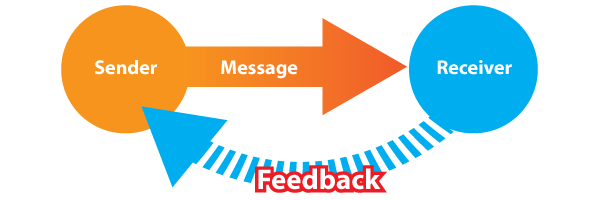 com-feedback