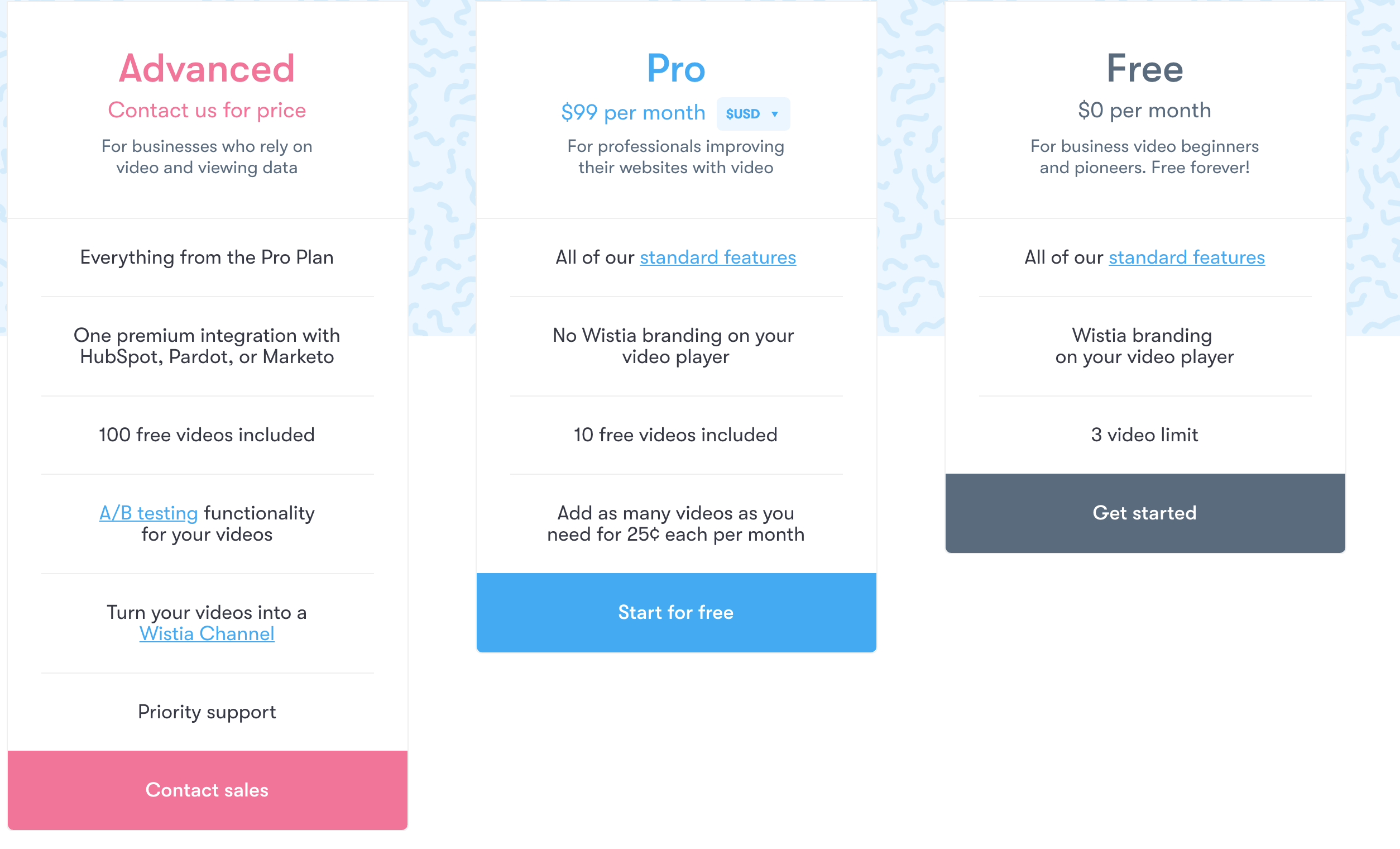 Wistia pricing plans